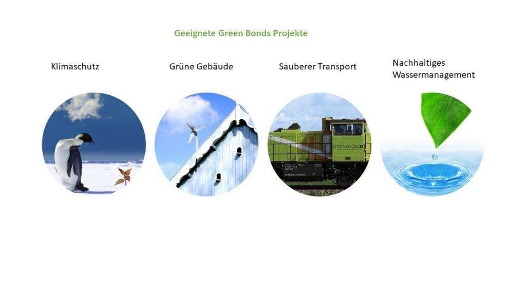 Green Bonds / Grüne Anleihen